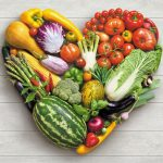 What is a Plant-Based Diet?